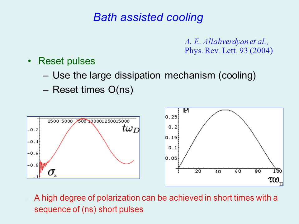 Bath assisted cooling Reset pulses