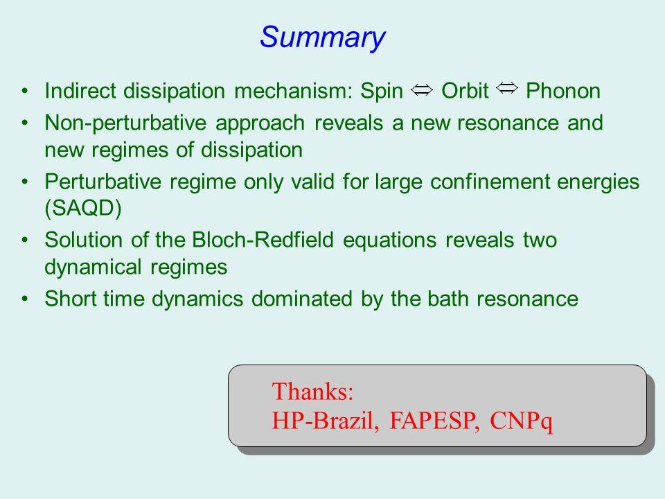 Summary Thanks: HP-Brazil, FAPESP, CNPq
