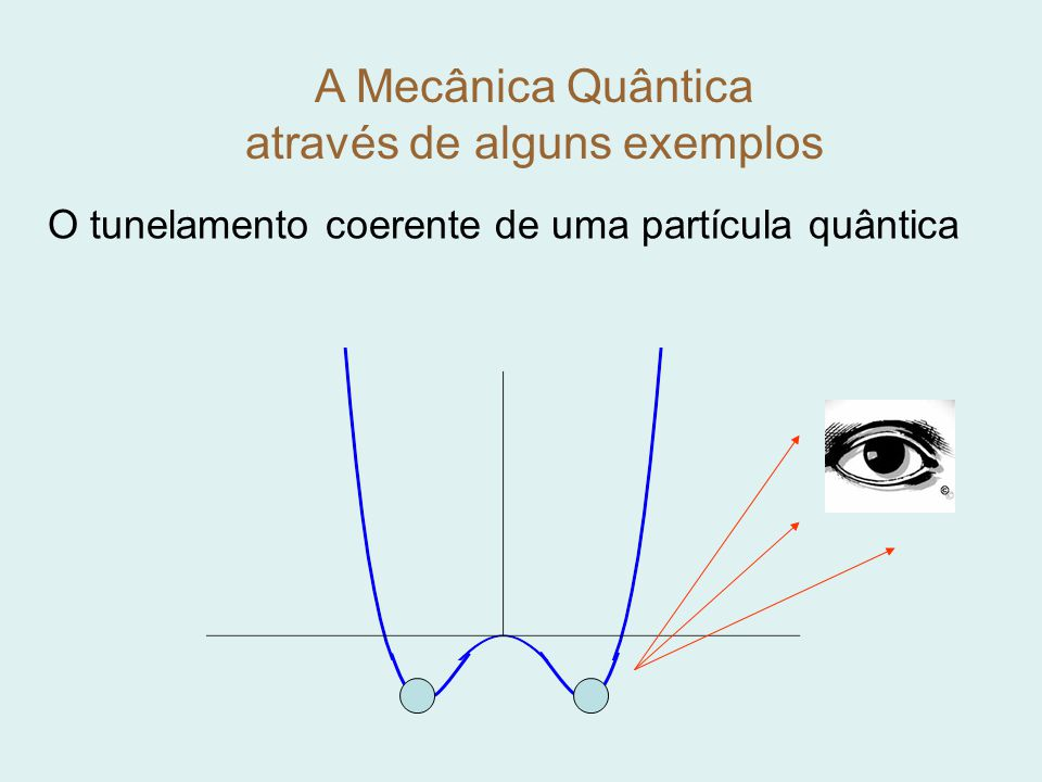A Mecânica Quântica através de alguns exemplos