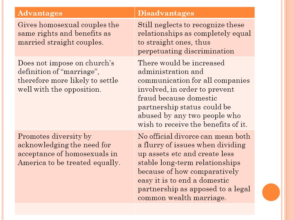 Advantages Disadvantages. Gives homosexual couples the same rights and benefits as married straight couples.