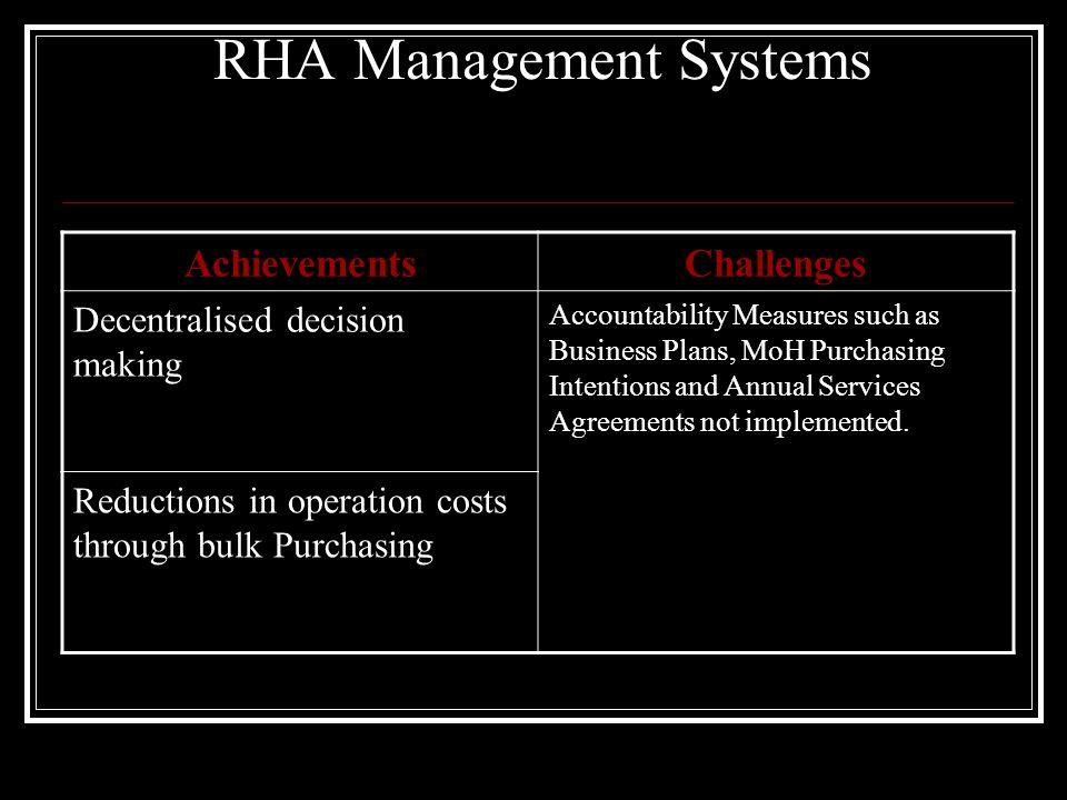 RHA Management Systems