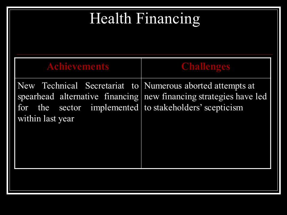 Health Financing Achievements Challenges