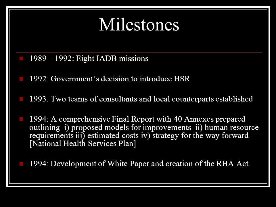 Milestones 1989 – 1992: Eight IADB missions