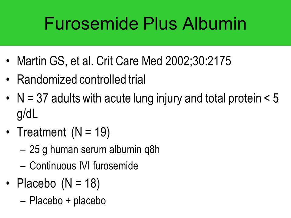 Furosemide Plus Albumin