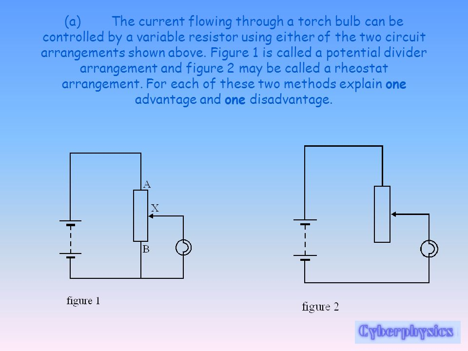 (a) The current flowing through a torch bulb can be controlled by a variable resistor using either of the two circuit arrangements shown above.