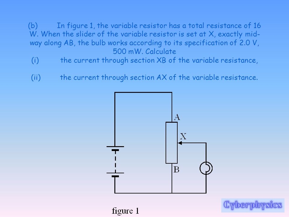 (b). In figure 1, the variable resistor has a total resistance of 16 W