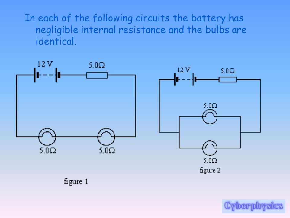 In each of the following circuits the battery has negligible internal resistance and the bulbs are identical.