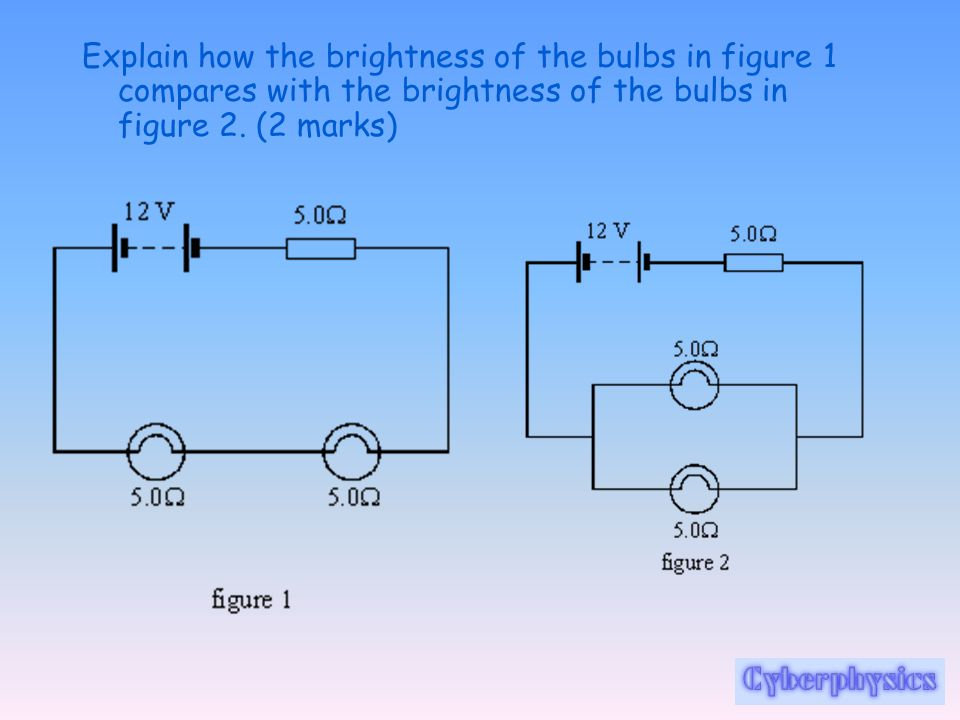 Explain how the brightness of the bulbs in figure 1 compares with the brightness of the bulbs in figure 2.