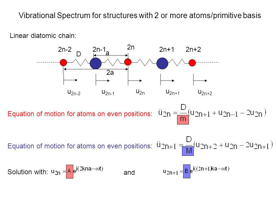 Vibrational Spectrum for structures with 2 or more atoms/primitive basis