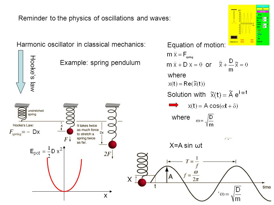 Reminder to the physics of oscillations and waves: