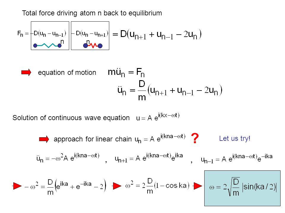 Total force driving atom n back to equilibrium n n