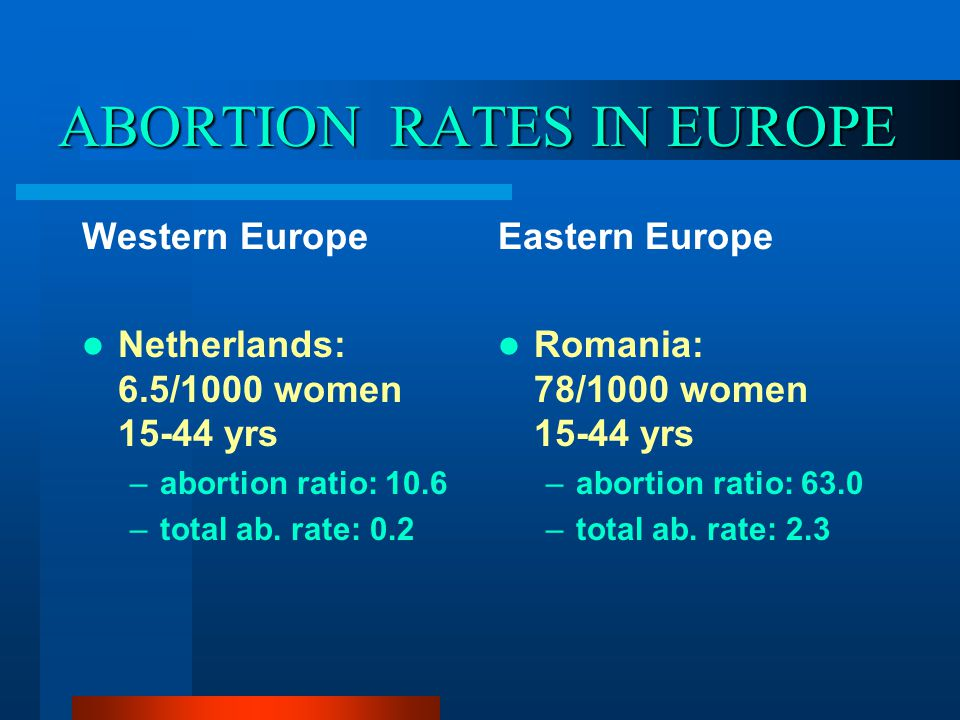 ABORTION RATES IN EUROPE