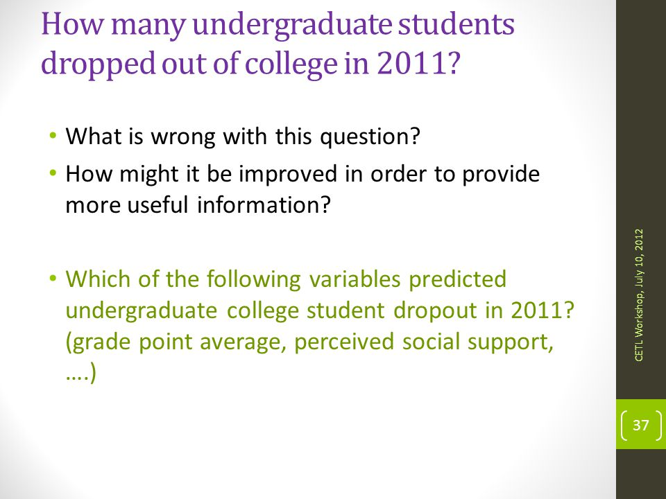How many undergraduate students dropped out of college in 2011