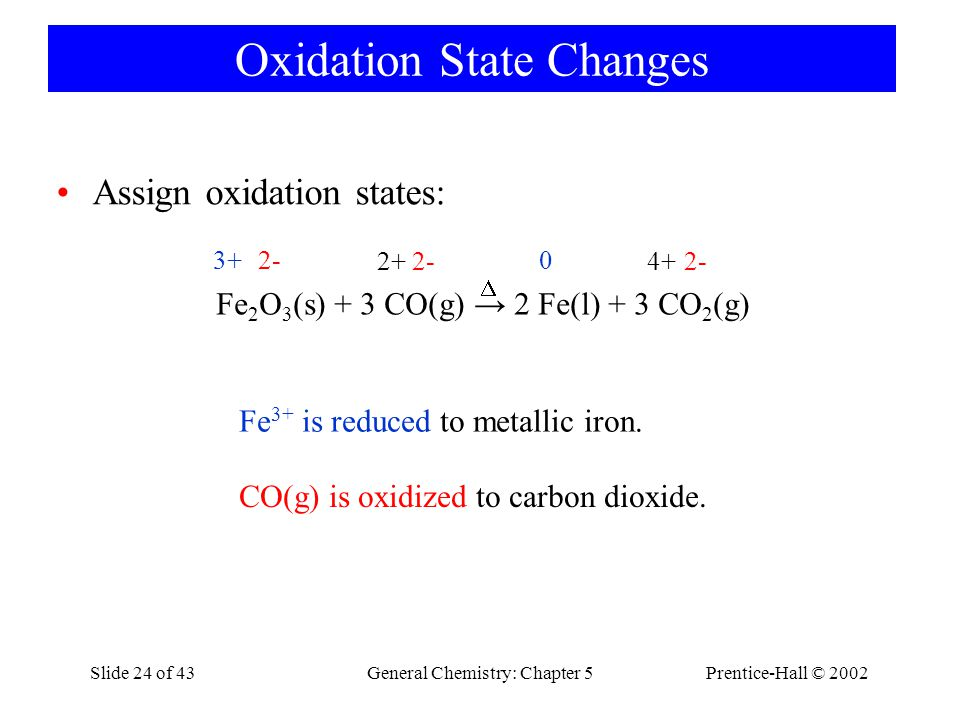 Oxidation State Changes