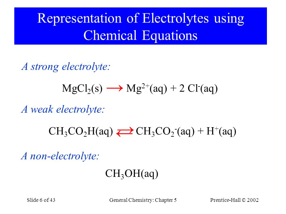 Representation of Electrolytes using Chemical Equations
