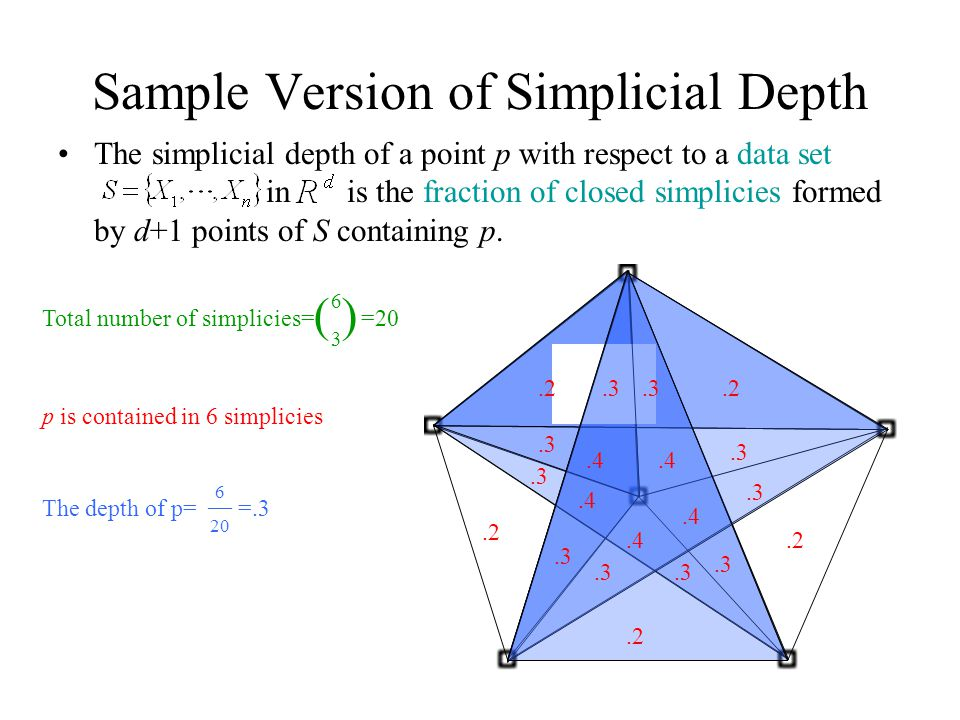 Sample Version of Simplicial Depth