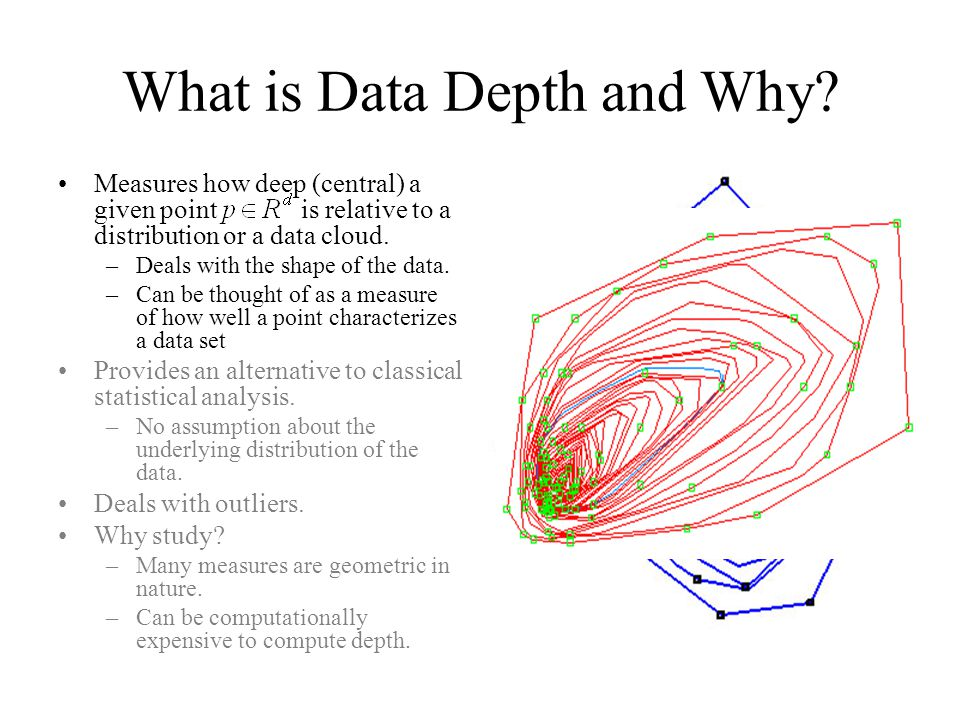 What is Data Depth and Why
