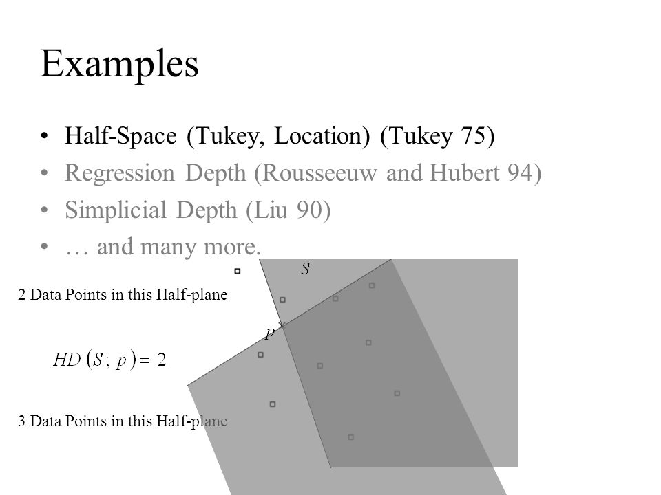 Examples Half-Space (Tukey, Location) (Tukey 75)