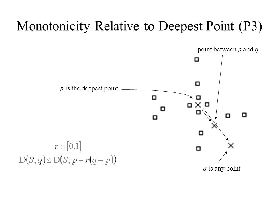 Monotonicity Relative to Deepest Point (P3)