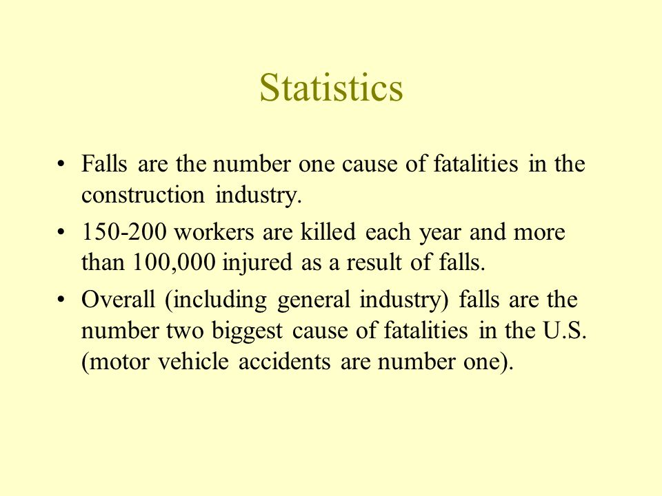 Statistics Falls are the number one cause of fatalities in the construction industry.