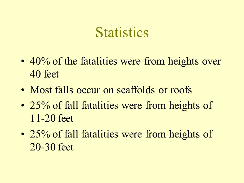 Statistics 40% of the fatalities were from heights over 40 feet