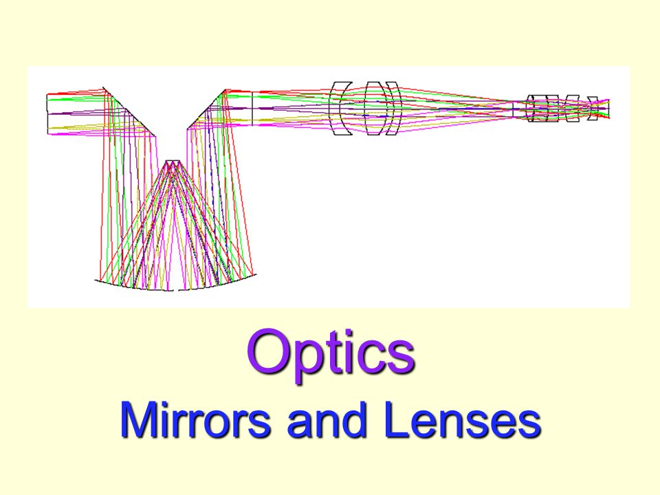 cbb2b387599 Optics  Reflection