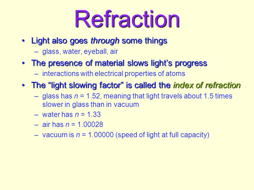 Optics: Reflection, Refraction