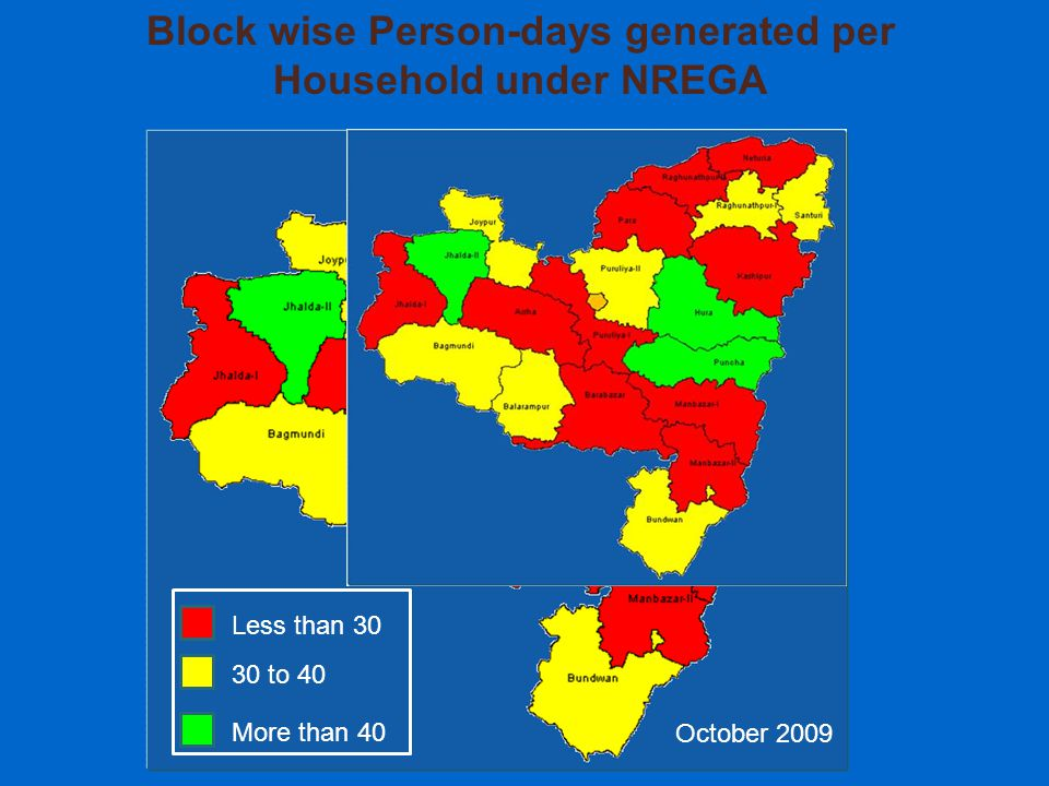 Block wise Person-days generated per Household under NREGA