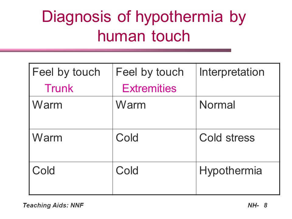 Diagnosis of hypothermia by human touch