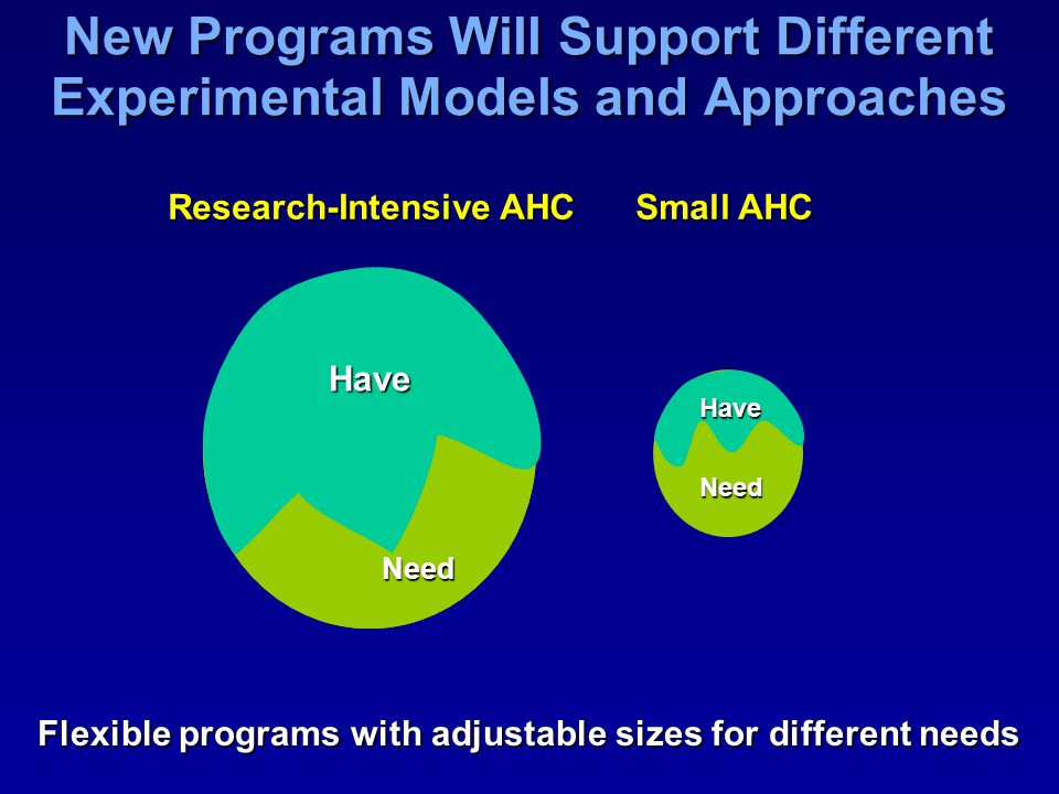 New Programs Will Support Different Experimental Models and Approaches