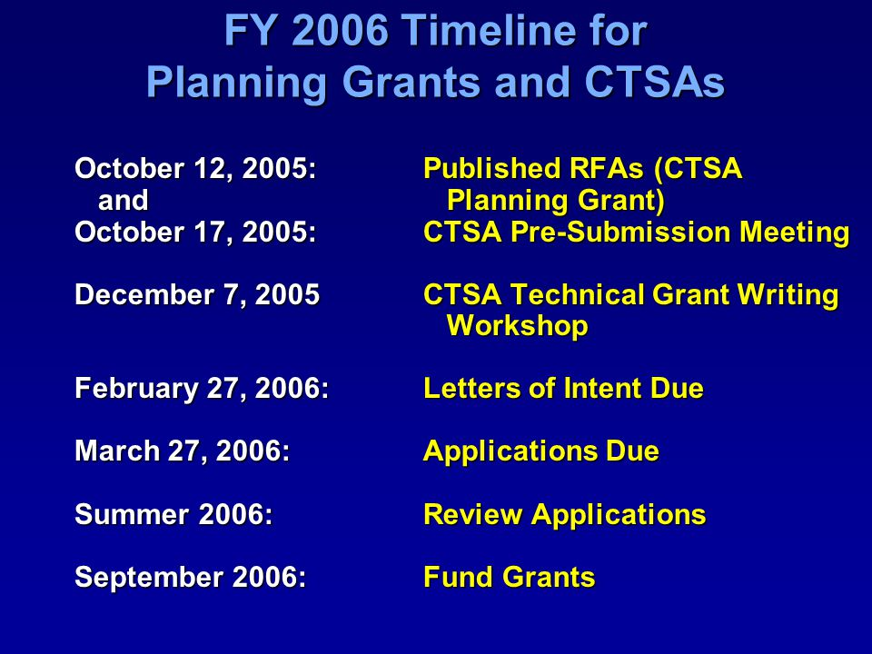 FY 2006 Timeline for Planning Grants and CTSAs