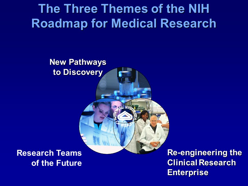 The Three Themes of the NIH Roadmap for Medical Research