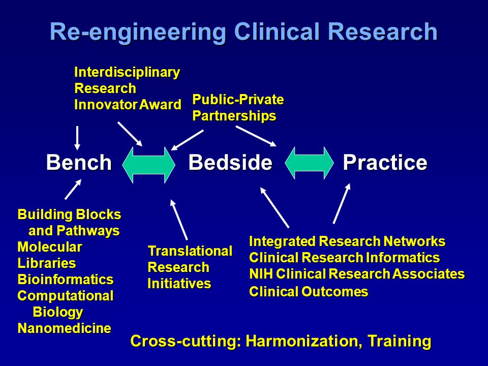 Re-engineering Clinical Research