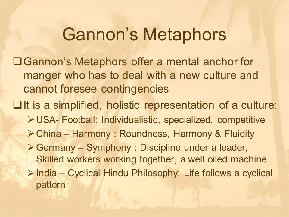 Gannon's Metaphors Gannon's Metaphors offer a mental anchor for manger who has to deal with a new culture and cannot foresee contingencies.