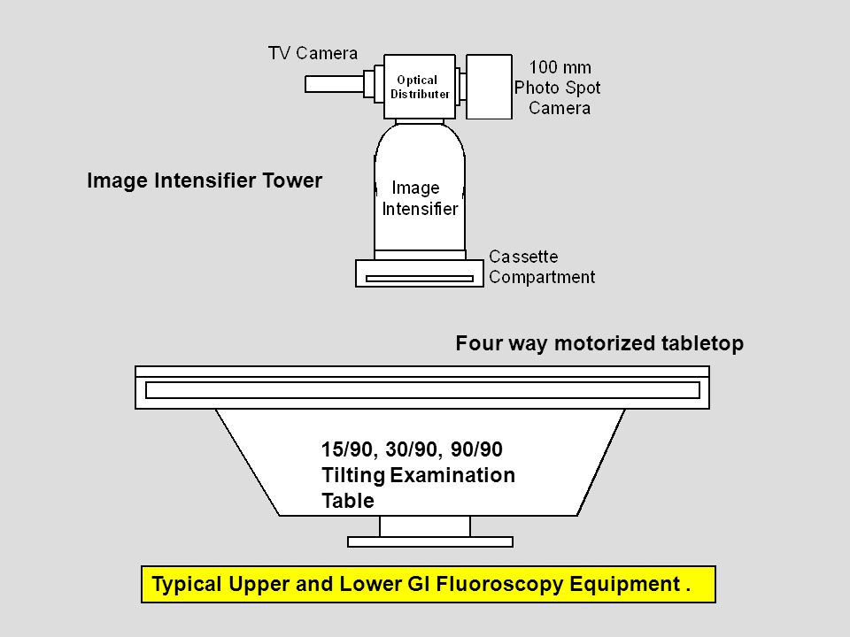 Image Intensifier Tower