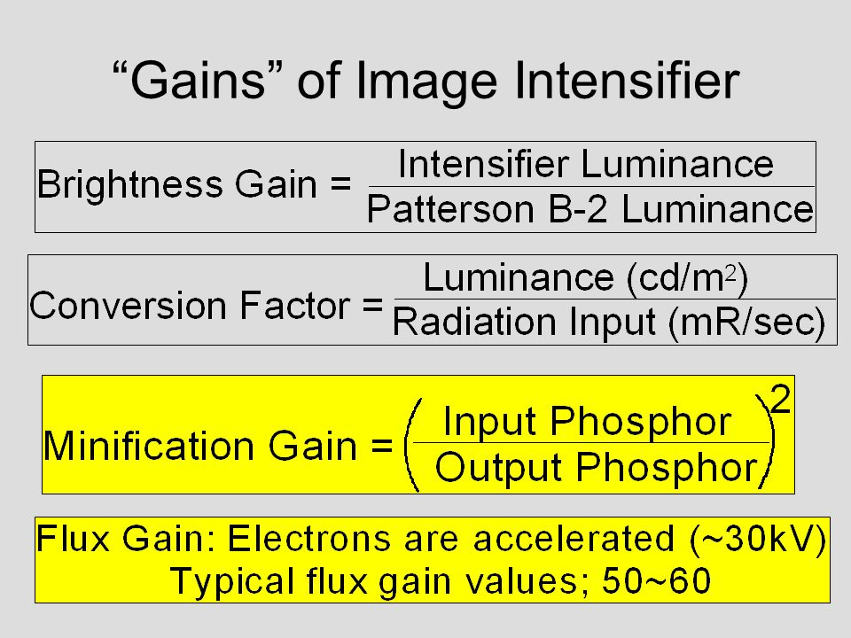 Gains of Image Intensifier