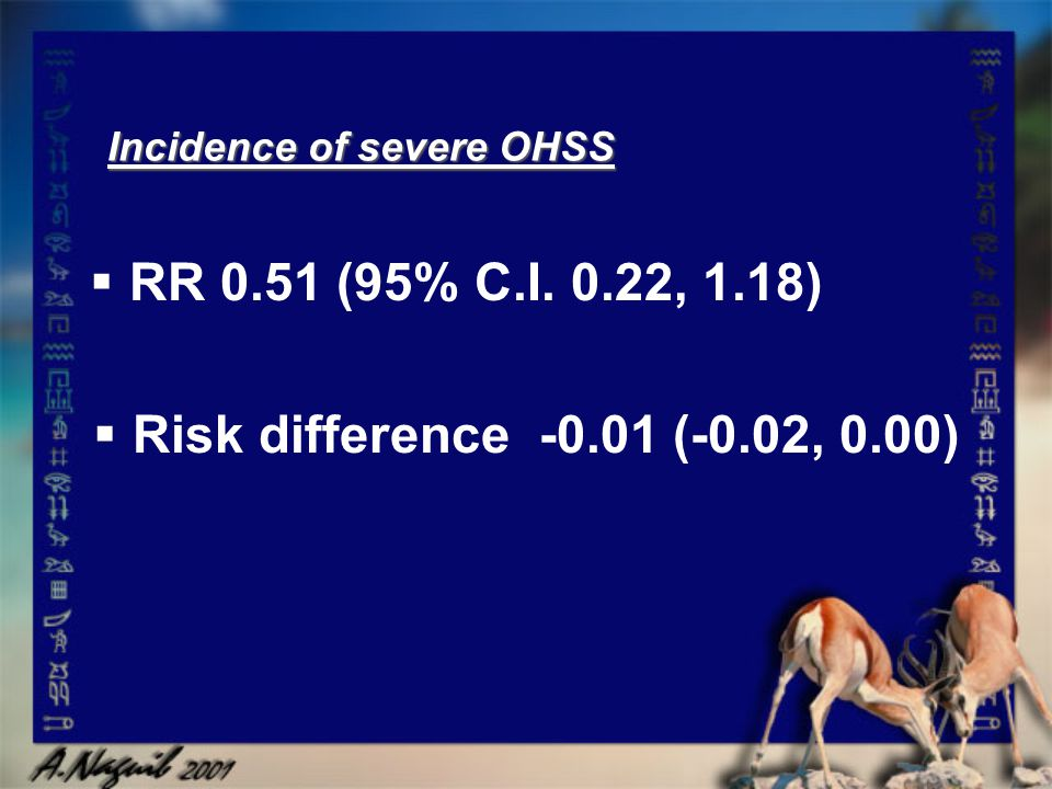 Incidence of severe OHSS