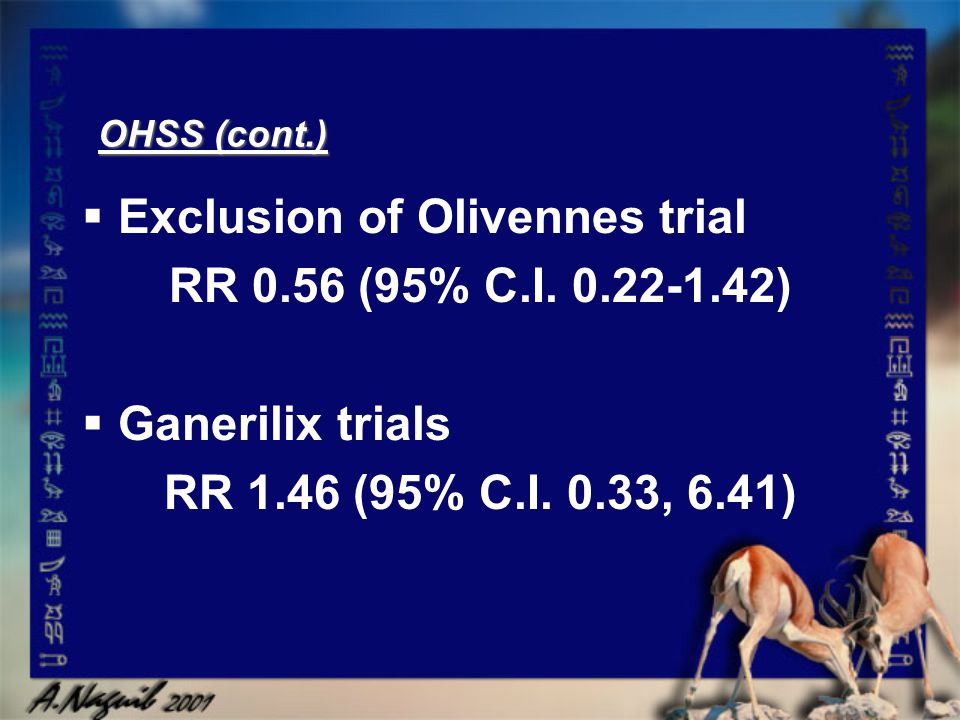 Exclusion of Olivennes trial RR 0.56 (95% C.I. 0.22-1.42)