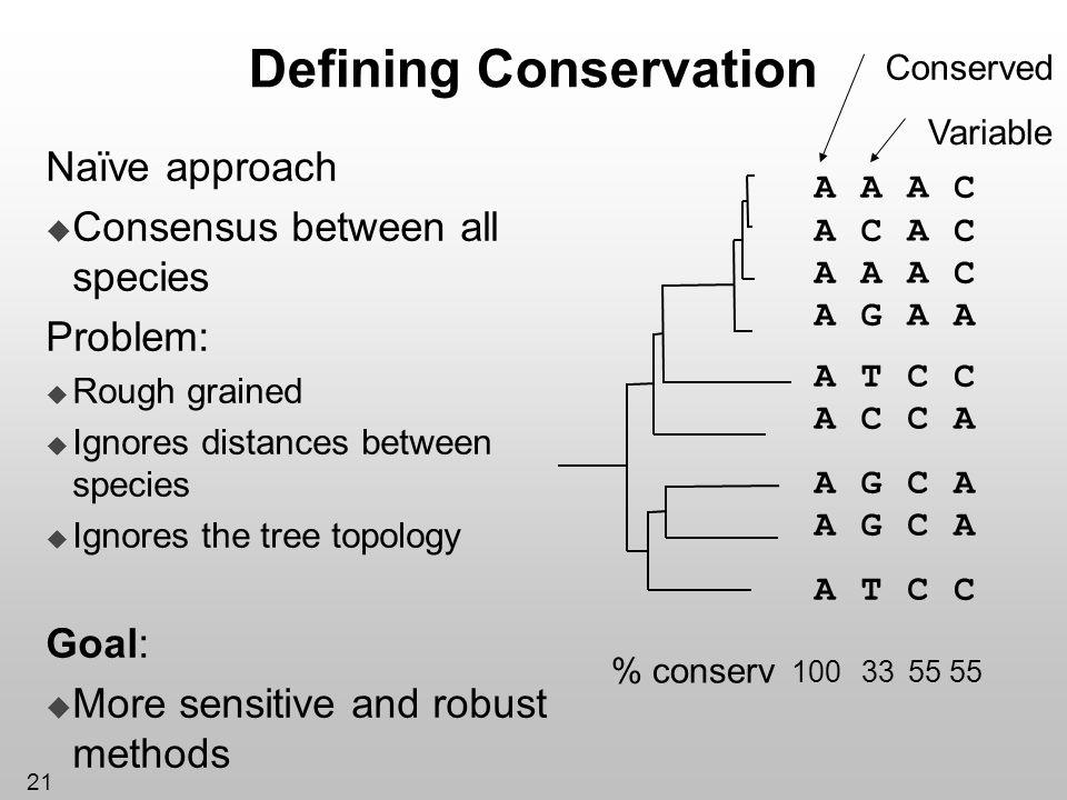 Defining Conservation
