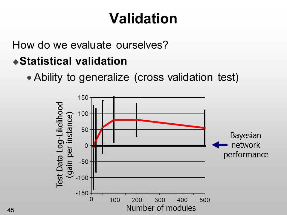 Validation How do we evaluate ourselves Statistical validation