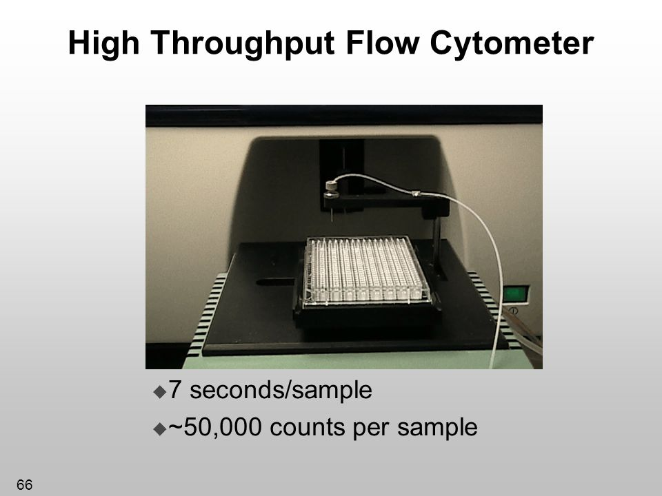 High Throughput Flow Cytometer