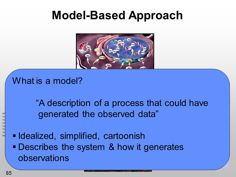 Model-Based Approach What is a model