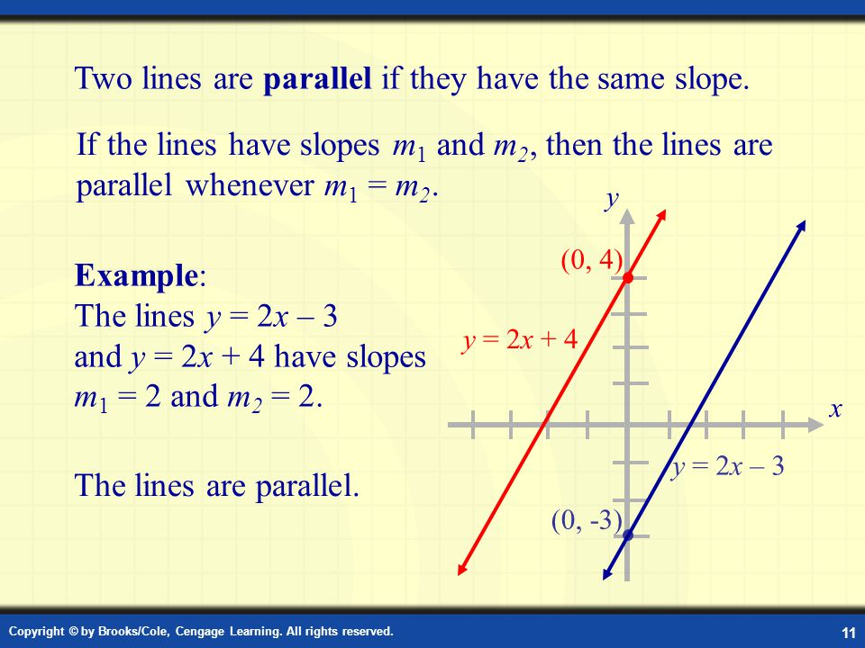 Example: Parallel Lines