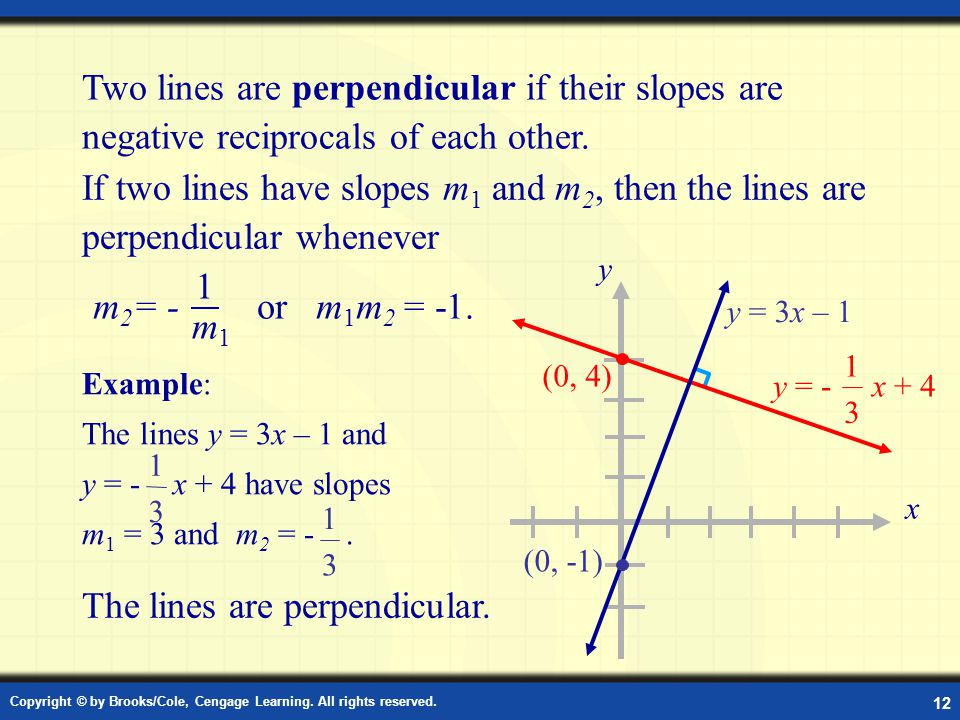 Example: Perpendicular Lines