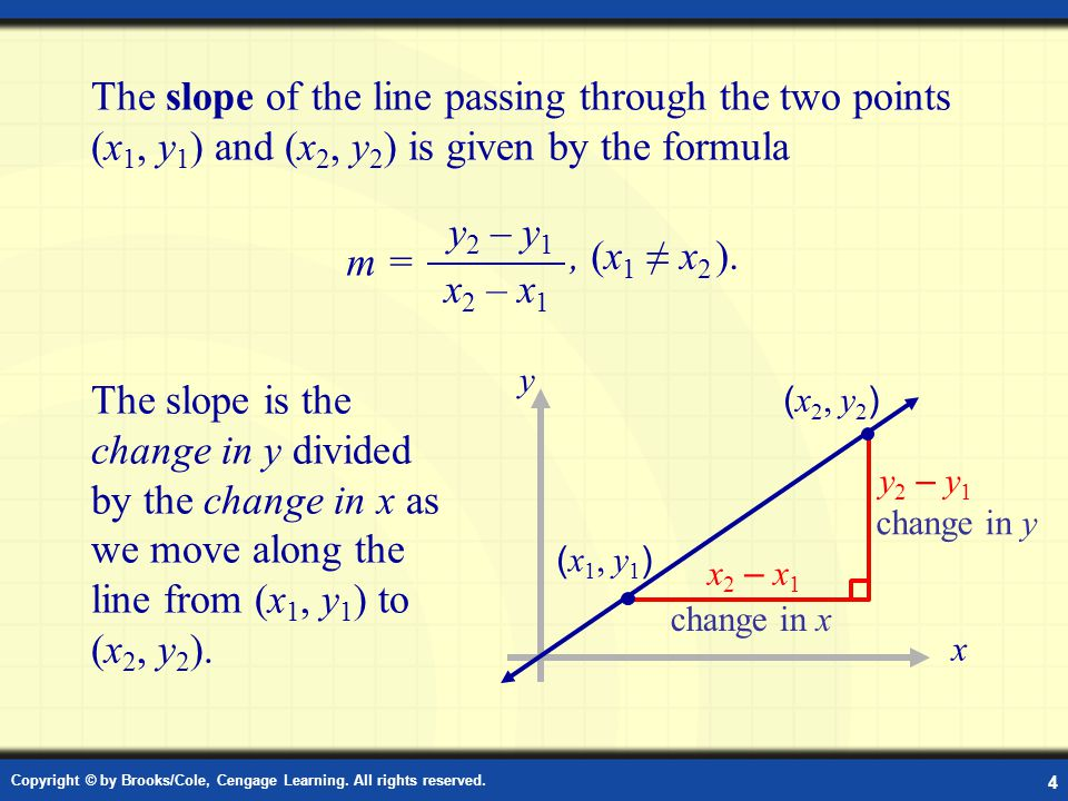 The slope of the line passing through the two points (x1, y1) and (x2, y2) is given by the formula