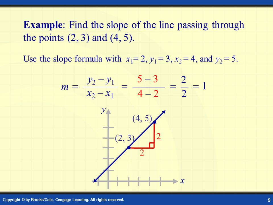 Example: Find the slope of the line passing through the points (2, 3) and (4, 5).