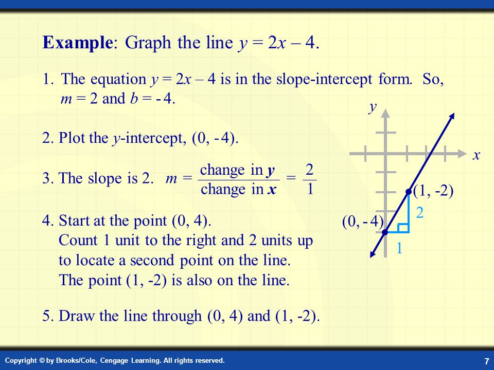 Example: Graph the line y = 2x – 4.