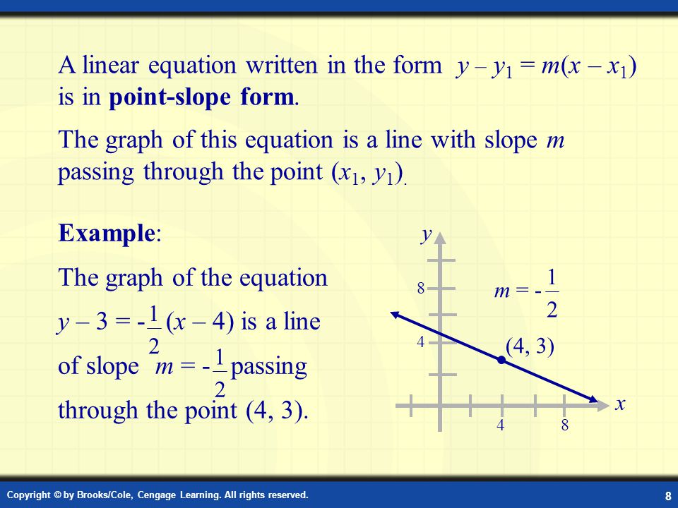 A linear equation written in the form y – y1 = m(x – x1) is in point-slope form.