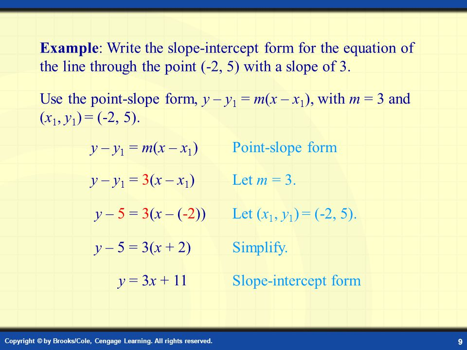 Example: Point-Slope Form