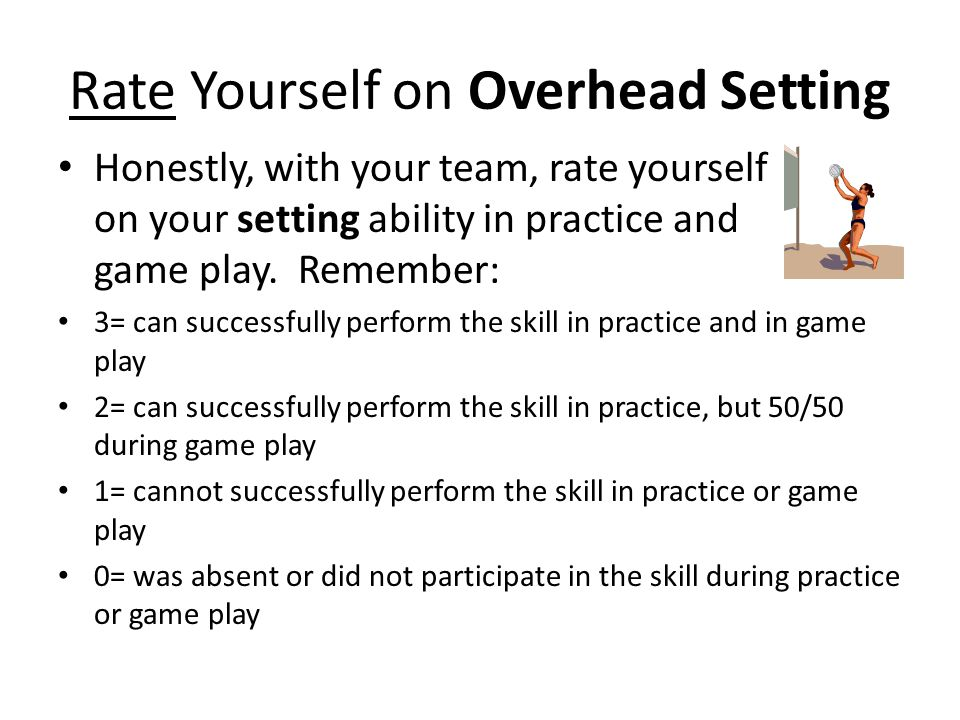 Rate Yourself on Overhead Setting